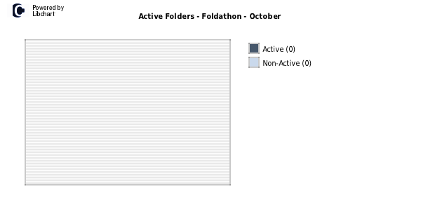 active_foldathon_10_2012.png